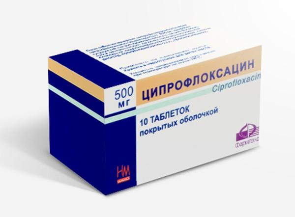 Ципрофлоксацин при цистите